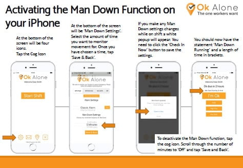 Activating the Man Down Function on your iPhone