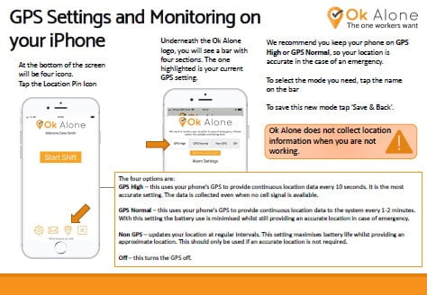 GPS Settings and Monitoring on your iPhone