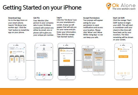 Getting Started on your iPhone